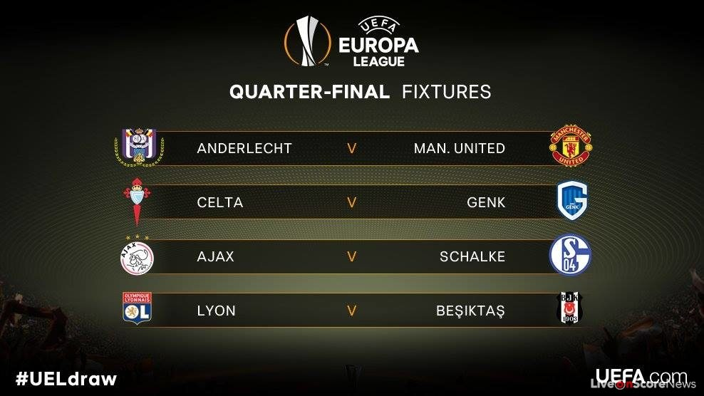 The official result of the UEL draw & Team Preview, Facts