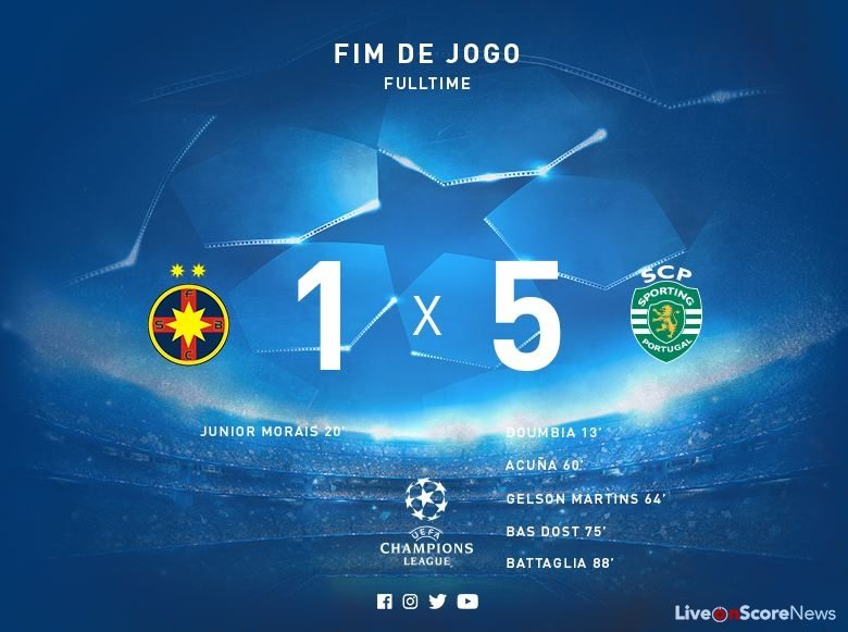 FC FCSB 1-5 Sporting CP Full Highlights - UEFA Champions League 2017