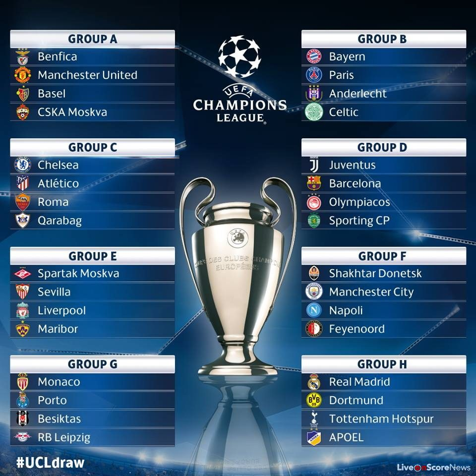 15+ Uefa Champions League 2020 Groups