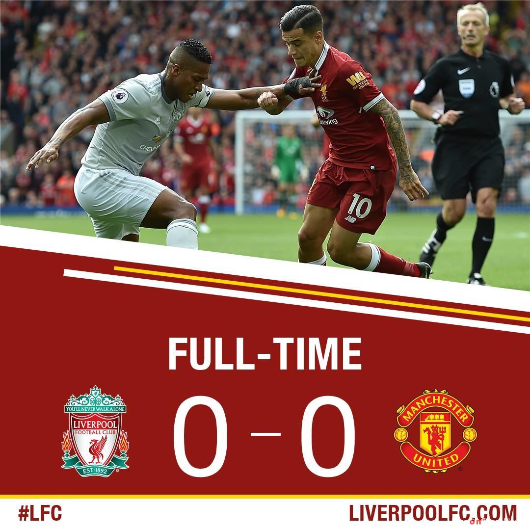 Liverpool Vs Man Utd U19s Result: Liverpool 0-0 Manchester United Full Highlights