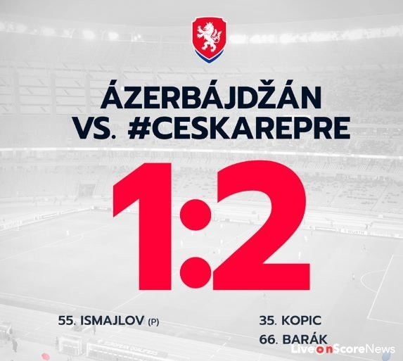 Azerbaijan News And Scores: Azerbaijan 1-2 Czech Republic Full Highlights-FIFA World