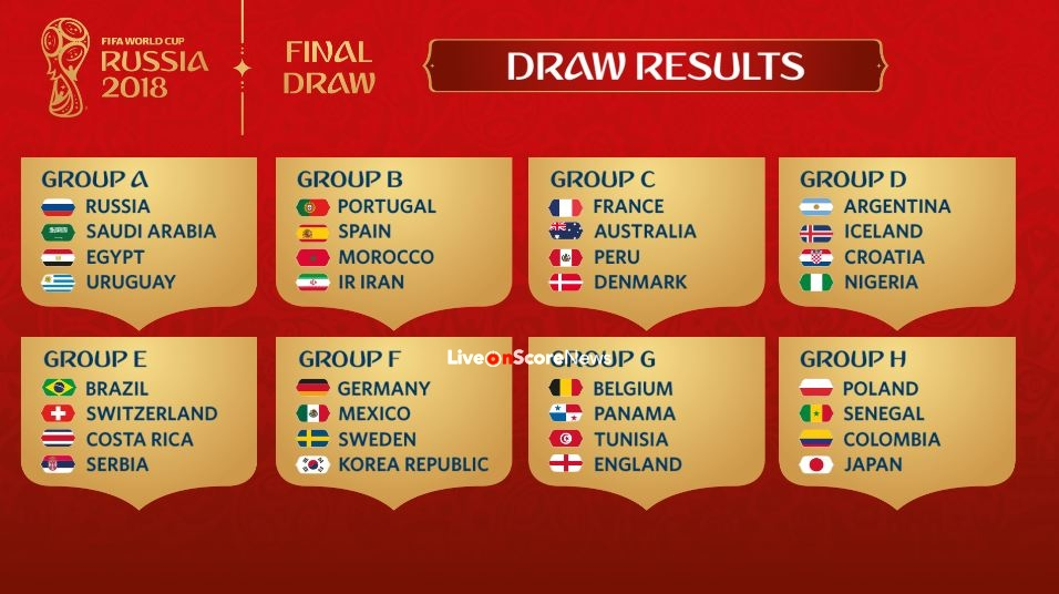 Fifa World Cup 2018 Groups And Start Time To Watch