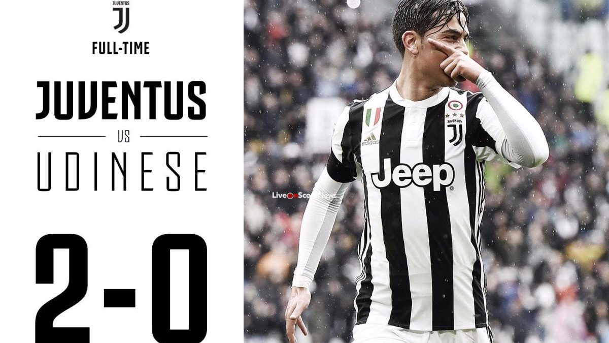 Juventus 2-0 Udinese Full Highlight VideoItaly – Serie A 2018