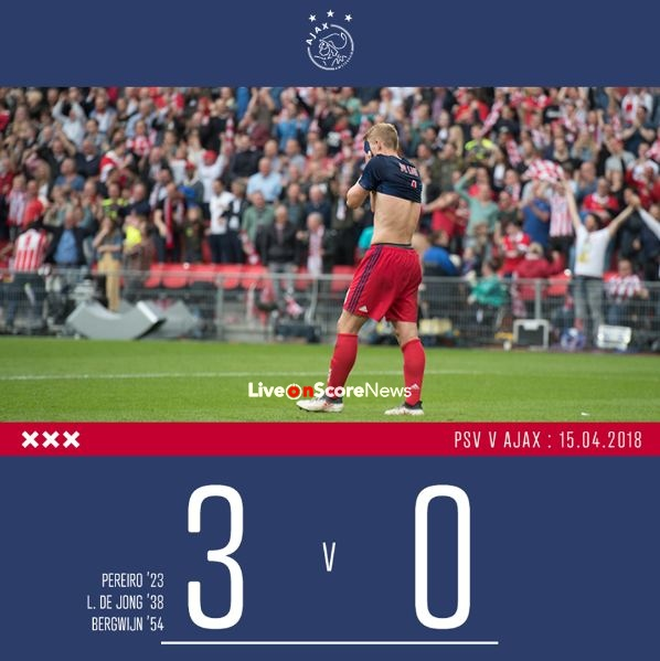 Image Result For Ajax Vs Vitesse