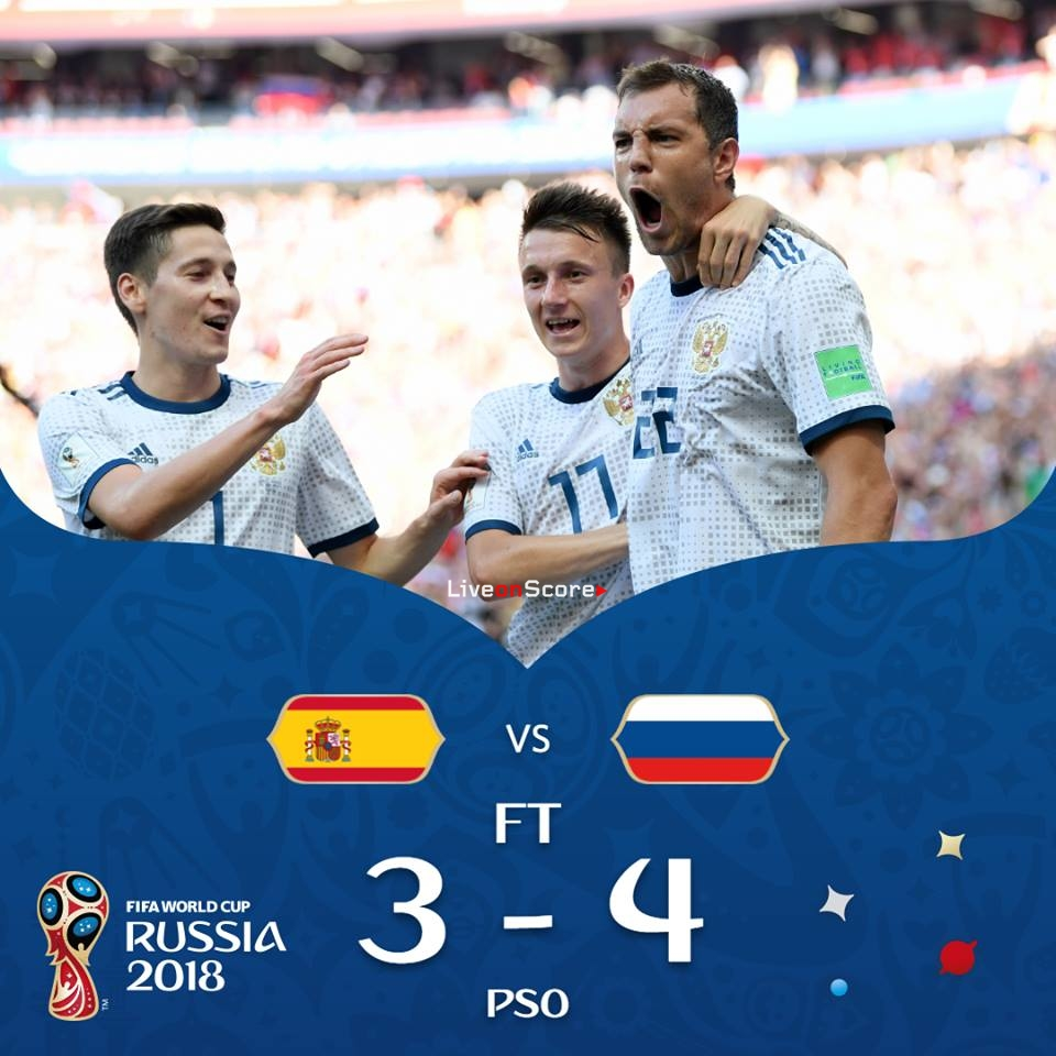 Чемпионат мира по футболу россия испания видео