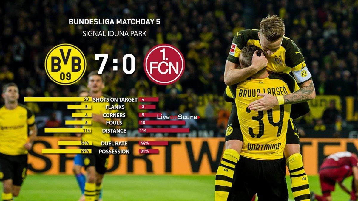 Nürnberg Dortmund Live