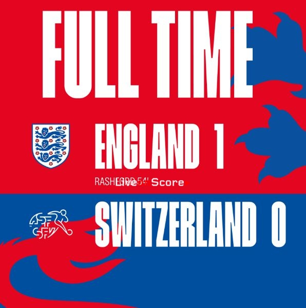 England 1-0 Switzerland Full Highlight Video – Friendly 2018