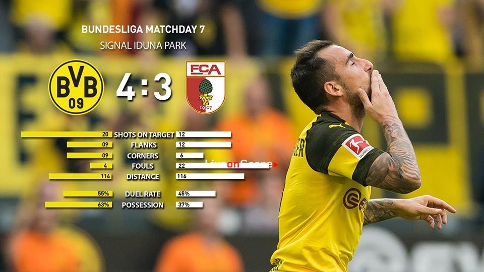 Borussia Dortmund 4-3 Augsburg Full Highlight Video – Bundesliga 2018/2019