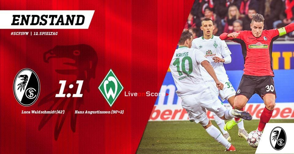 Werder Freiburg 2021