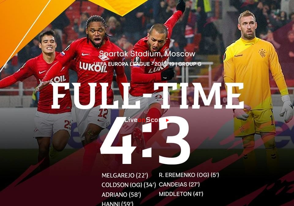 Spartak Moscow 4-3 Rangers Full Highlight Video – Uefa Europa League 2018/2019