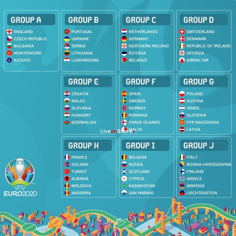 Euro 2021 Quali