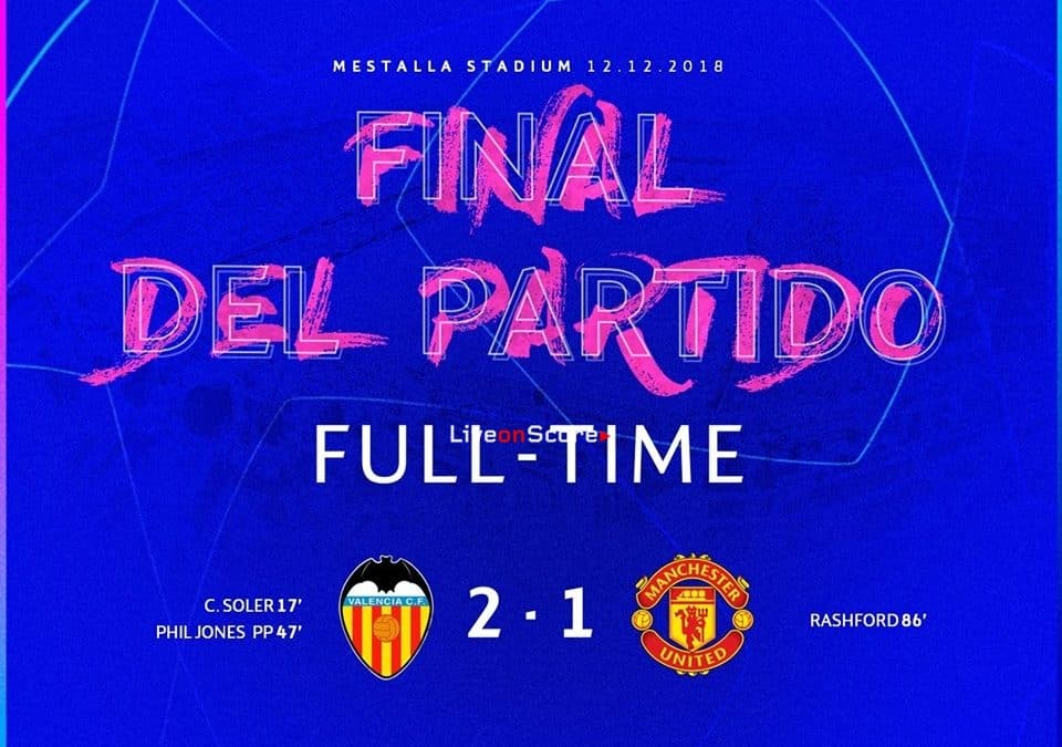 Valencia 2-1 Manchester United Full Highlight Video – Uefa Champions League 2018/2019