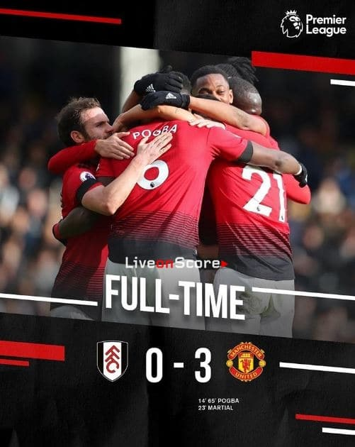 Fulham 0-3 Manchester United Full Highlight Video – Premier League 2019