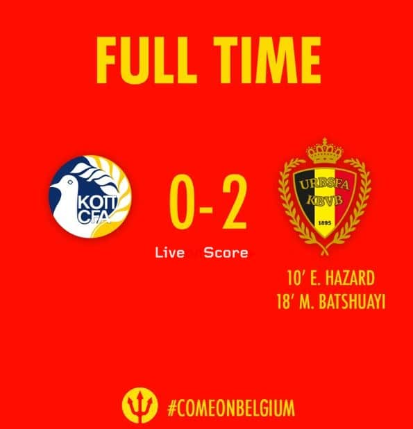 Cyprus 0-2 Belgium Full Highlight Video – Qualification EURO 2020