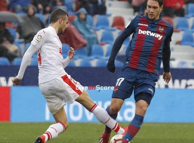 Levante 2-2 Eibar Full Highlight Video – LaLiga Santander 2019