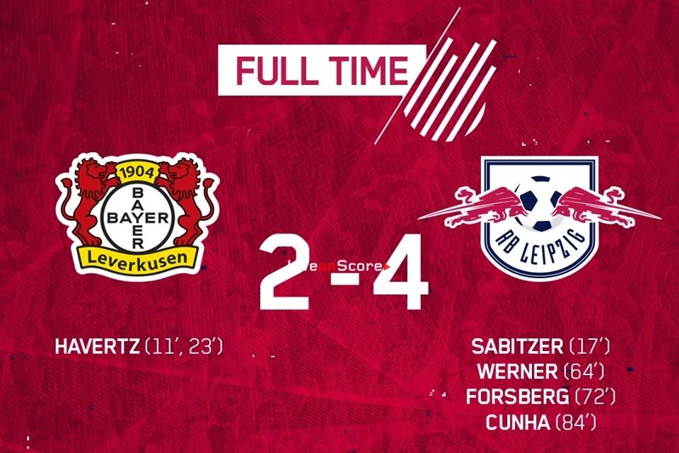 Bayer Leverkusen 2-4 RasenBallsport Leipzig Full Highlight Video – Bundesliga 2019