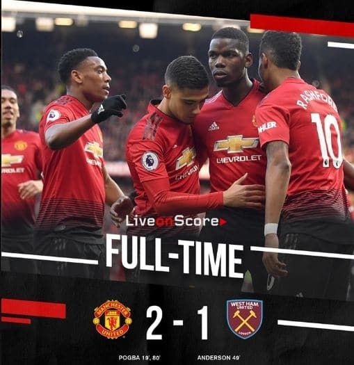 Manchester United 2-1 West Ham United Full Highlight Video – Premier League 2019