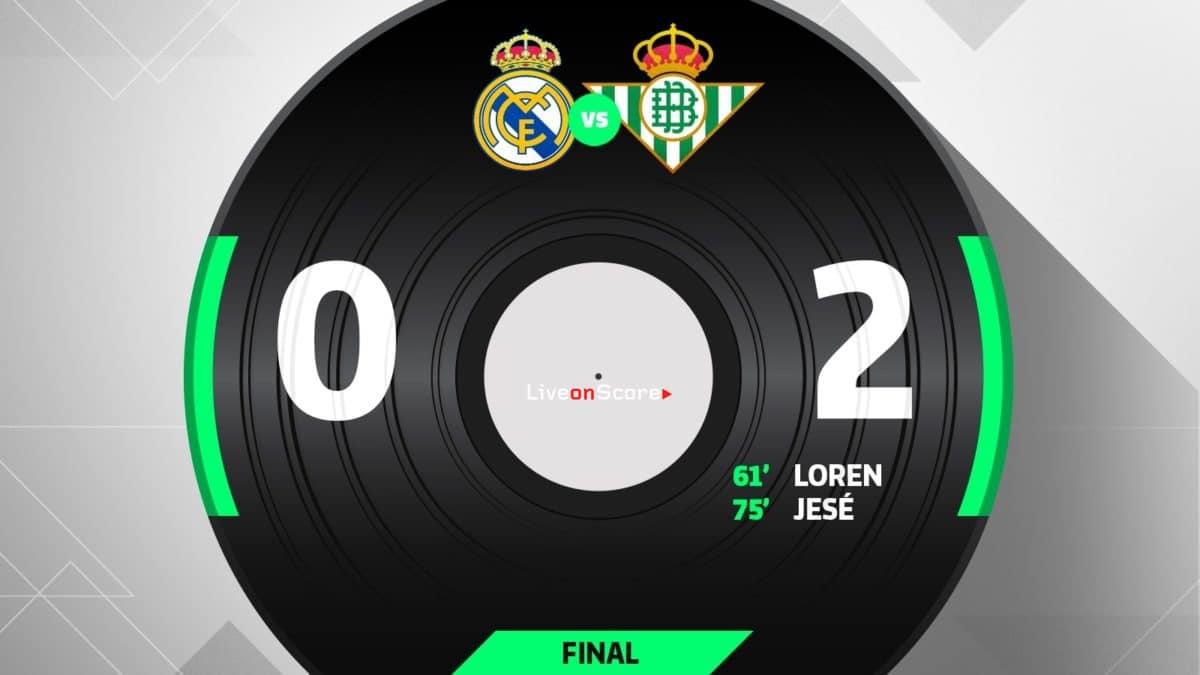 Real Madrid 0-2 Betis Full Highlight Video – La Liga 2019