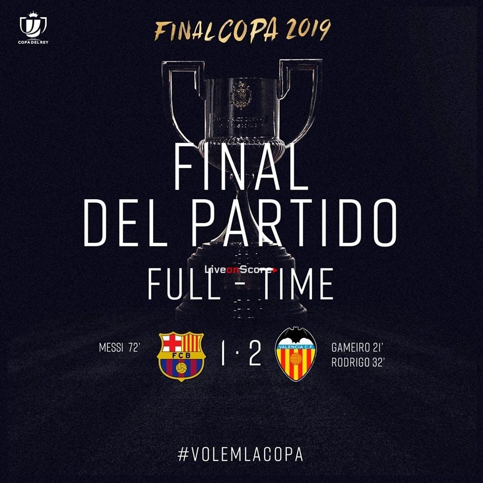Celta Vigo Vs Barcelona Live Commentary: La Liga News