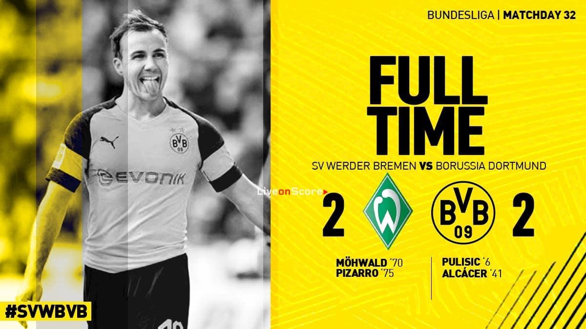 Bremen Dortmund 2021