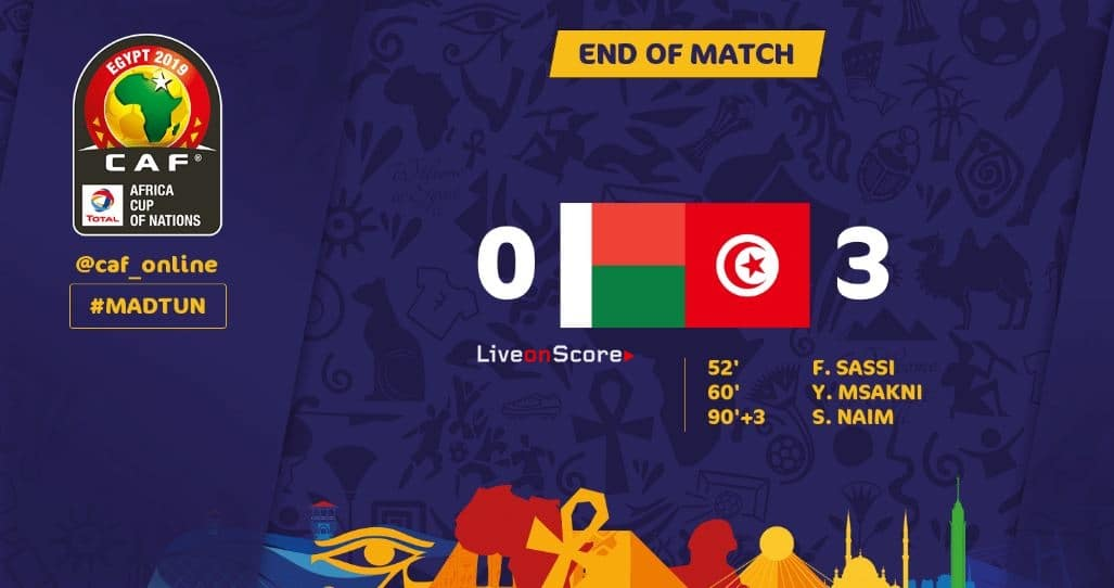 Madagascar 0-3 Tunisia Full Highlight Video – Africa Cup of Nations 2019