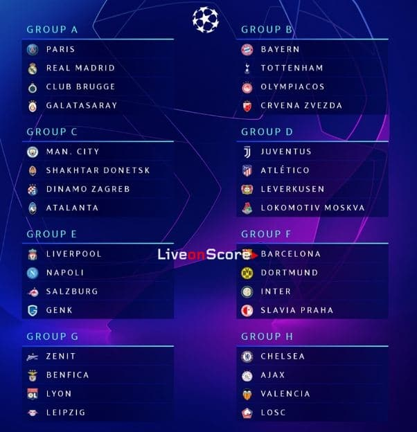 uefa champions league group stage draw results uefa champions league group stage draw