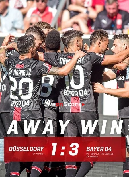Fortuna Düsseldorf 1-3 Bayer Leverkusen Full Highlight Video – Bundesliga