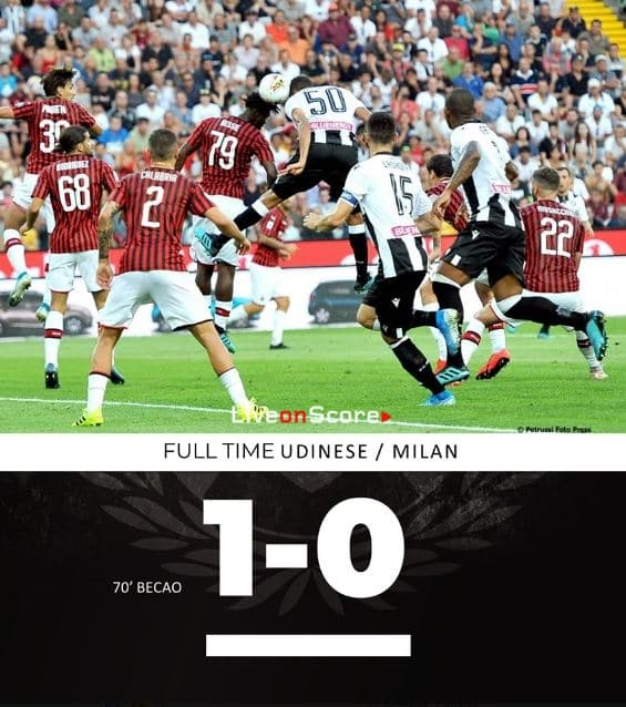 Udinese 1-0 AC Milan Full Highlight Video – Serie Tim A