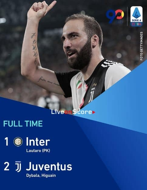 Inter 1-2 Juventus Full Highlight Video – Serie Tim A