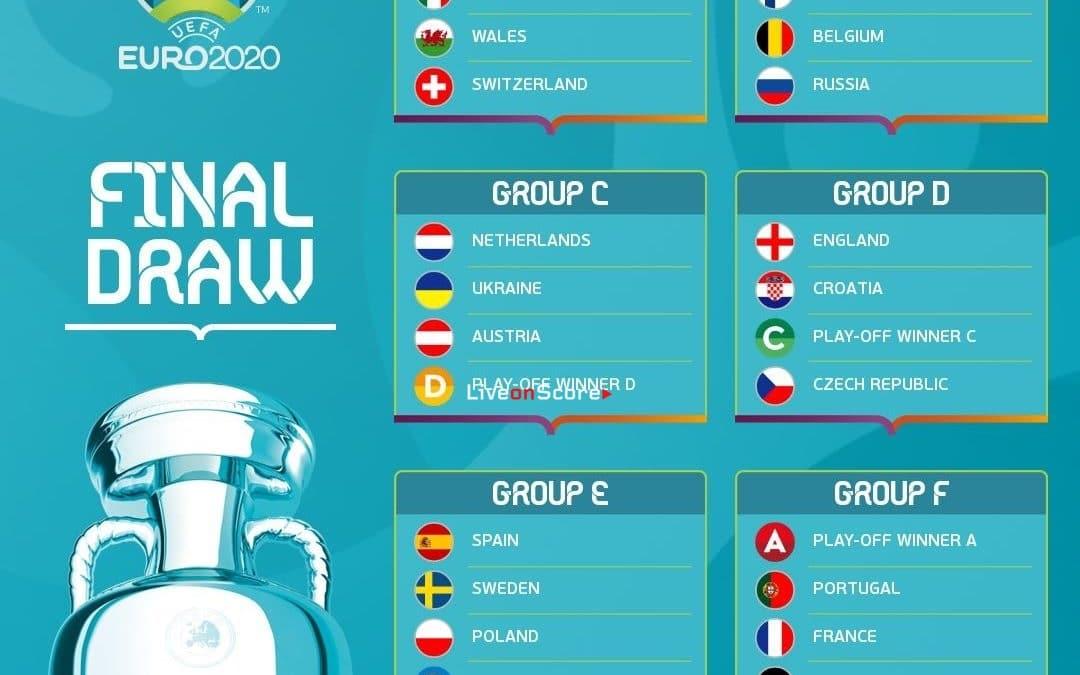 UEFA EURO 2020 final tournament draw