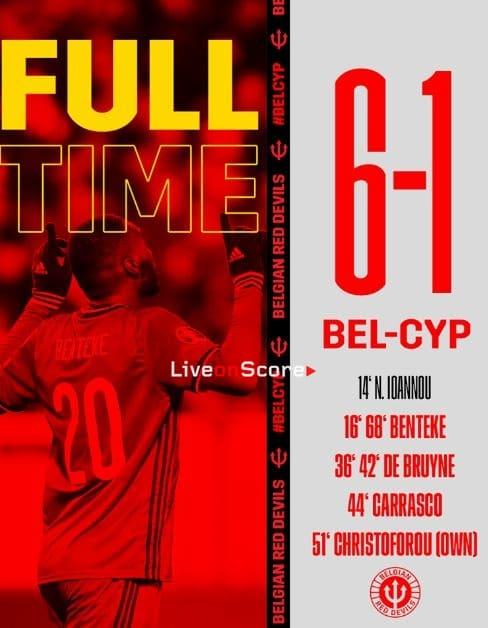 Belgium 6-1 Cyprus Full Highlight Video – EURO 2020 Qualification