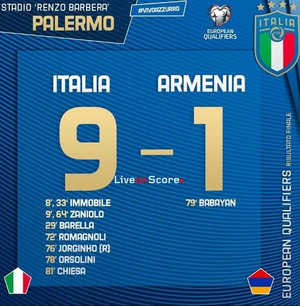 Italy 9-1 Armenia Full Highlight Video – EURO 2020 Qualification