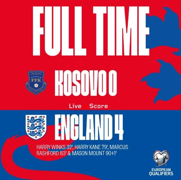 Kosovo 0-4 England Full Highlight Video – EURO 2020 Qualification