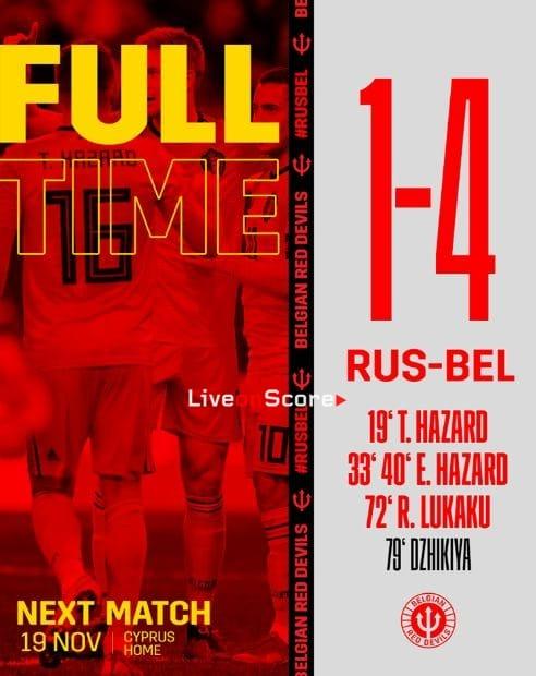 Russia 1-4 Belgium Full Highlight Video – EURO 2020 Qualification