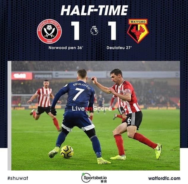 Sheffield Utd 1-1 Watford Full Highlight Video – Premier League