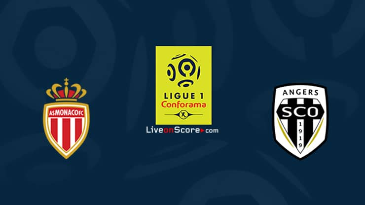 Monaco vs Angers Preview and Prediction Live stream Ligue 1  2020