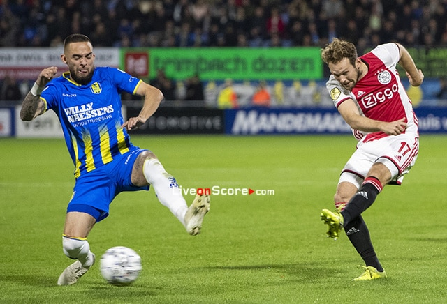 Ajax vs Waalwijk Preview and Prediction Live stream
