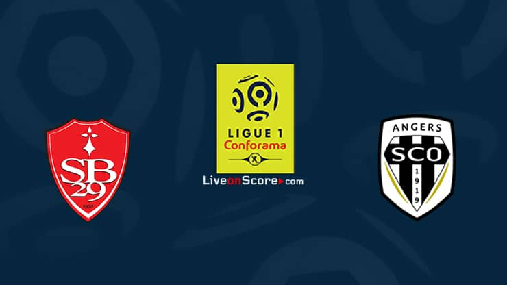 Brest vs Angers Preview and Prediction Live stream Ligue 1 2020