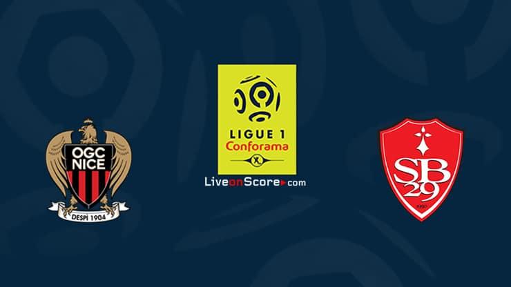 Niza vs Brest Prediccion y Pronostico Transmision en vivo Ligue 1 2020
