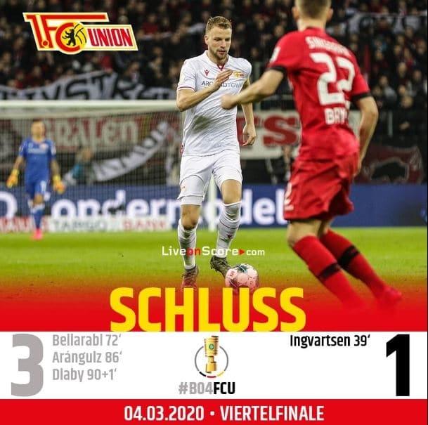 Berlin Dfb Pokal 2021
