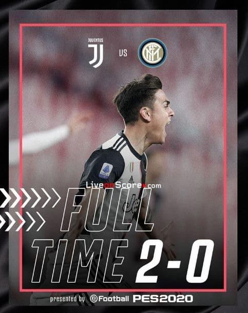Juventus 2-0 Inter Full Highlight Video – Serie Tim A