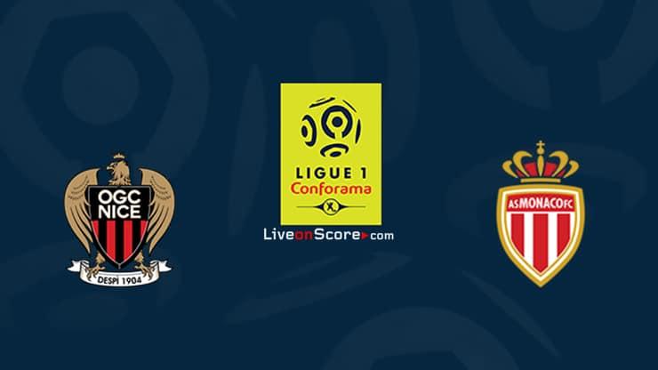 Nice vs Monaco Preview and Prediction Live stream Ligue 1 2020