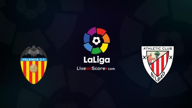 Valencia vs Ath Bilbao Preview and Prediction Live stream LaLiga Santander 2020