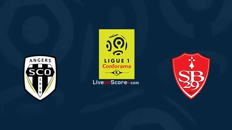 Angers vs Brest Previa y Predicción Transmision en vivo Ligue 1 2020/21