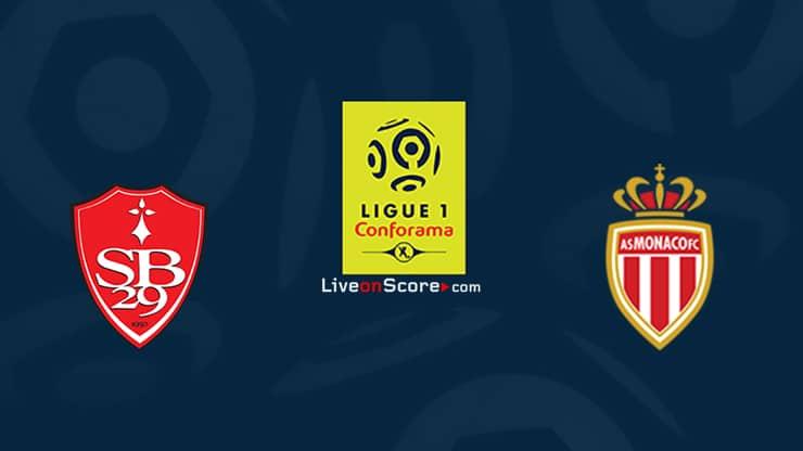 Previa y predicción Brest vs Monaco Transmision en vivo Ligue 1 2020/21