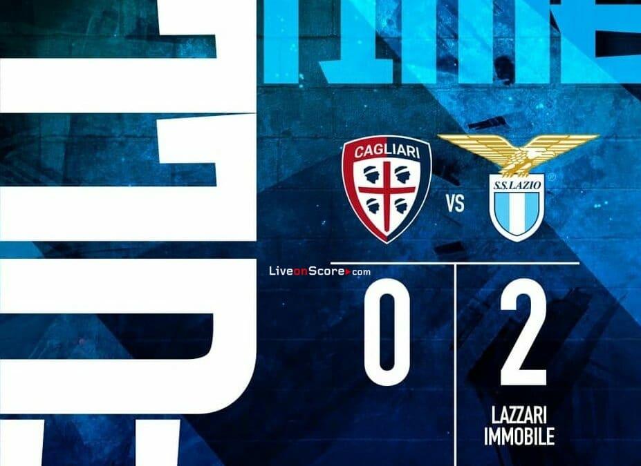 Cagliari 0-2 Lazio Full Highlight Video – Serie Tim A