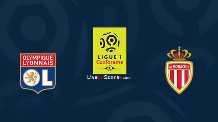 Lyon vs Monaco Preview and Prediction Live stream Ligue 1 2020/21