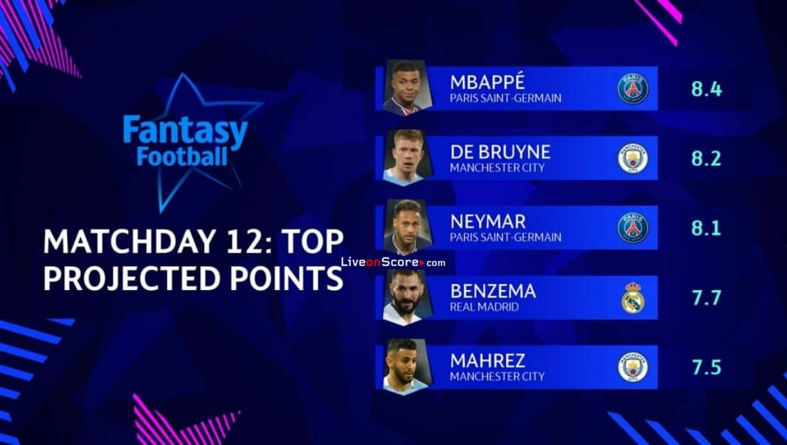 UCL Fantasy Football Matchday 12: What the numbers say